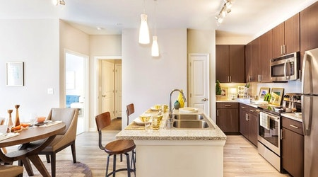 Renting in Greenville: What will $900 get you?