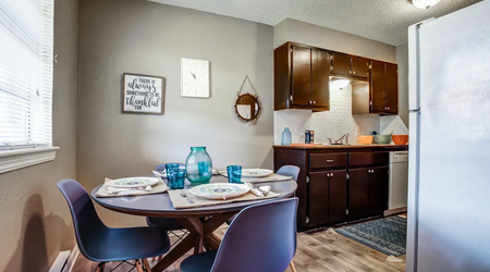The cheapest apartments for rent in I-240 Corridor, Oklahoma City