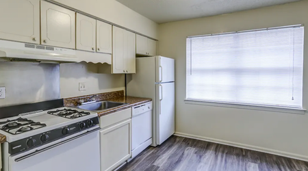 Apartments for rent in Memphis: What will $700 get you?