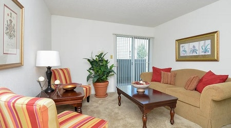 Apartments for rent in Wichita: What will $600 get you?
