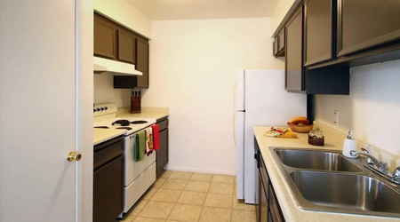 Apartments for rent in Bakersfield: What will $900 get you?