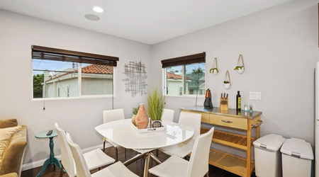 Apartments for rent in San Diego: What will $4,000 get you?