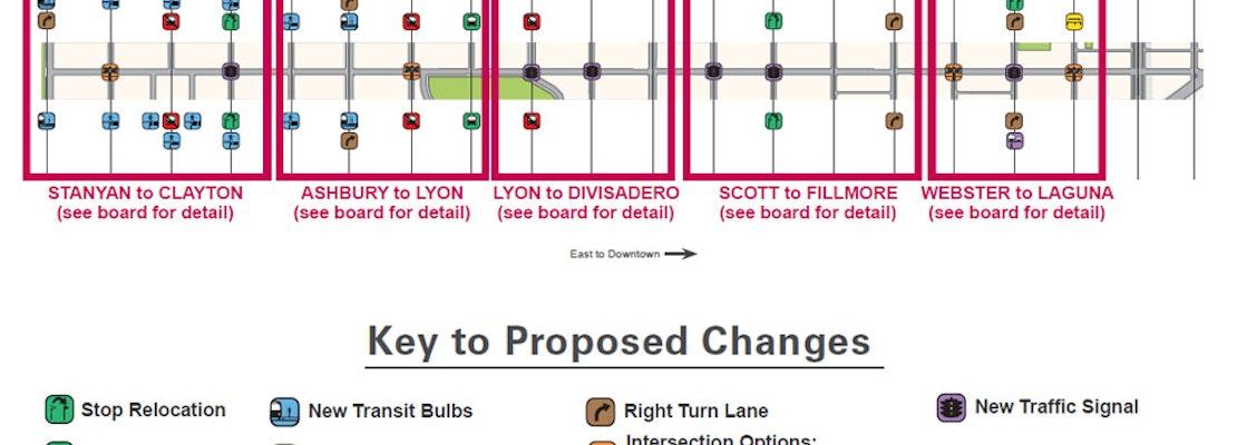 SFMTA Approves Haight Street Transit Changes